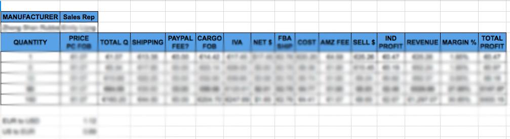Mi tabla de cálculos